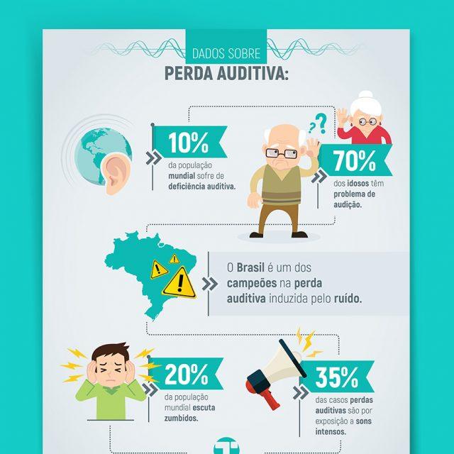 Telesom_Infográfico